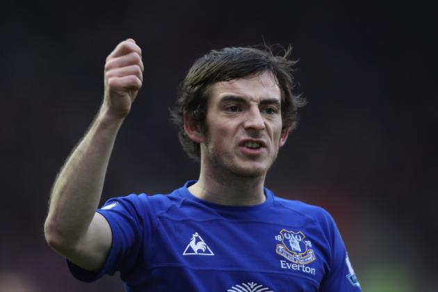 Leighton Baines: Addition of Everton Star Will Lead Manchester United to Title