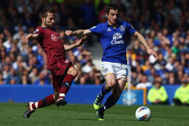 Leighton Baines: Everton Star Would Push Man U Over the Top