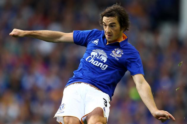 Manchester United: Leighton Baines Transfer Is Crucial for Red Devils to Win EPL