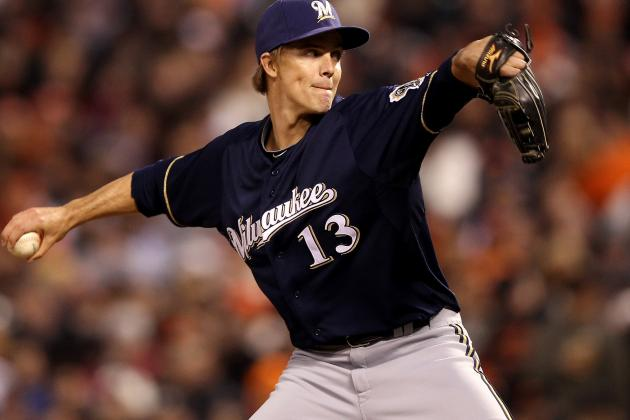 Brewers Prepared to Offer Greinke Extension