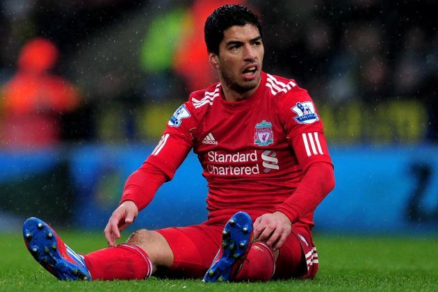 Premier League: Has Luis Suarez Put His Liverpool Future at Risk?
