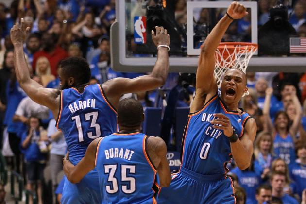 Oklahoma City Thunder Aim to Become New NBA Regime