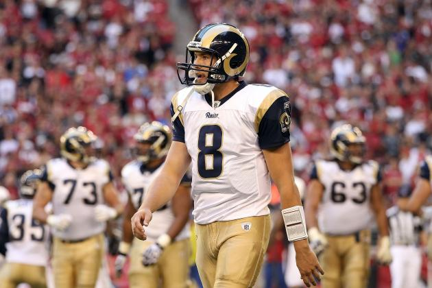 St. Louis Rams: Monday's Rams News and Notes at Noon (Training Camp)