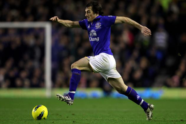 Manchester United Transfer News: United Must Increase Offer for Leighton Baines