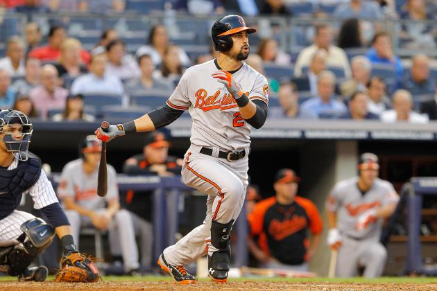 Baltimore Orioles: Comparing 2012 Team to Orioles Teams of Last Five Seasons