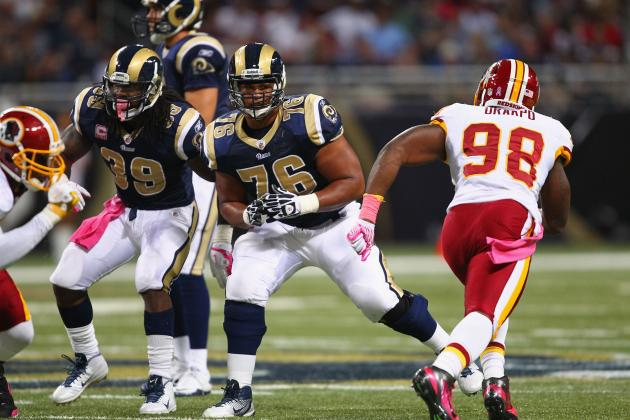 St. Louis Rams Training Camp: Recap of Monday's Practice