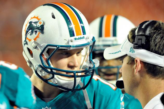 Dolphins vs Panthers: Live Preseason Week 2 Report Card for Miami