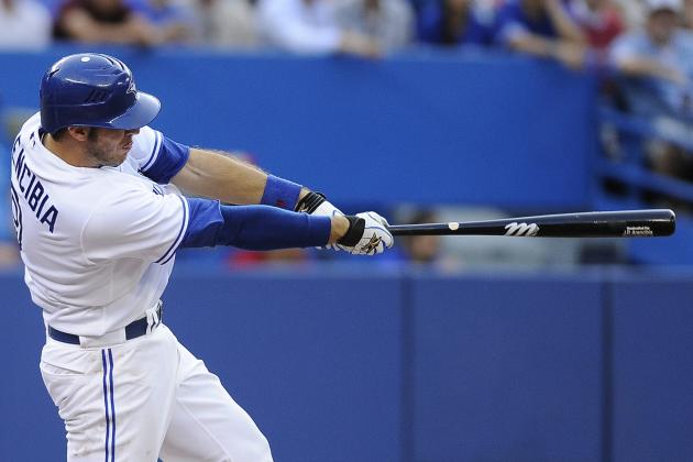 Toronto Blue Jays: J.P. Arencibia and Travis D'Arnaud Will Trigger Changes