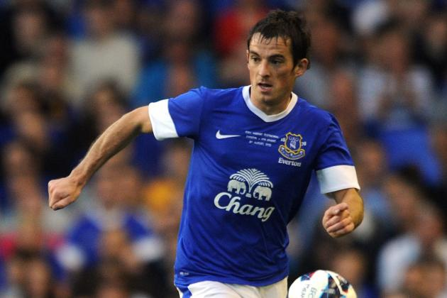 Manchester United Transfer News: United Prepare Bid for Leighton Baines