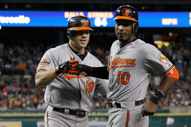 Baltimore Orioles: Weekly Activity Report (WAR) for August 13-26