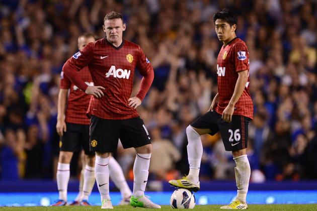 Premier League: United Attack Comes Up Short Against City and Now Chelsea