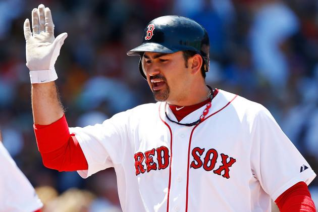 Adrian Gonzalez and Josh Beckett Reportedly Placed on Trade Waivers by Red Sox