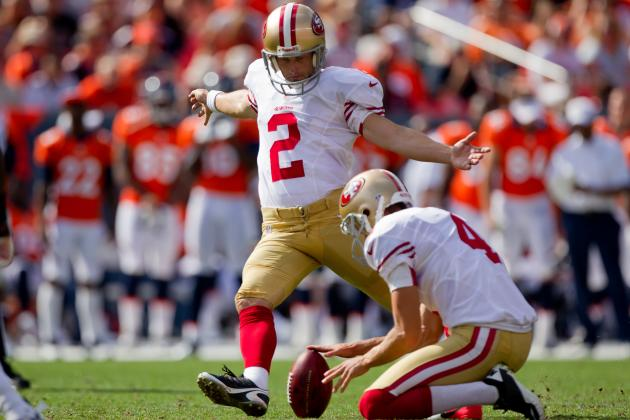 2012 NFL Fantasy Football Kicker Rankings by Tier