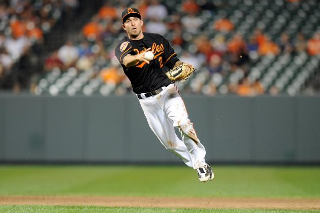 Baltimore Orioles Weekly Activity Report (WAR): August 20-September 2
