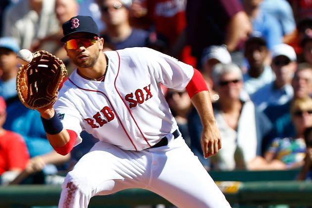 James Loney: What New First Baseman's Arrival Means for Boston Red Sox