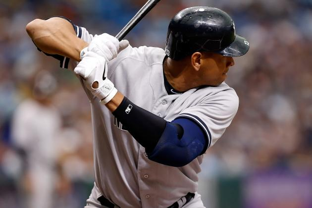 Are the Yankees Having a Meltdown or Just Breaking Down?