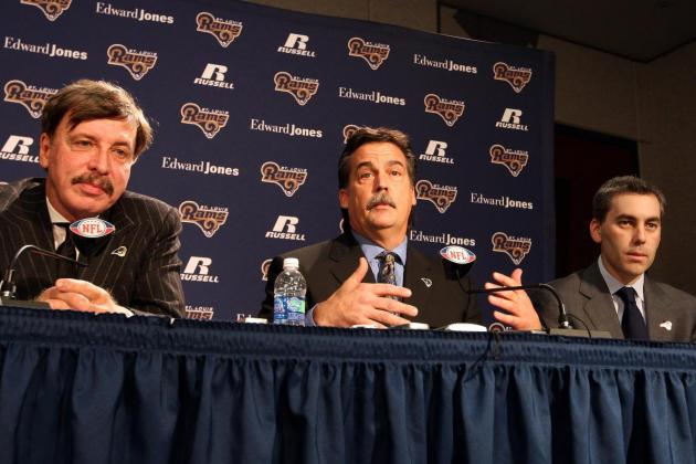 St. Louis Rams: The Team Is Young, but Just How Young?
