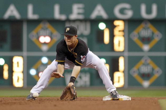 Pittsburgh Pirates Lose to Chicago Cubs in a Comedy of Errors
