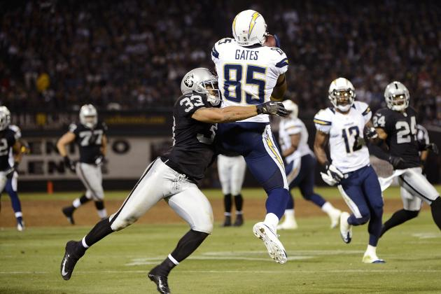 Antonio Gates Injury: Losing TE Would Be a Nightmare for Chargers Offense