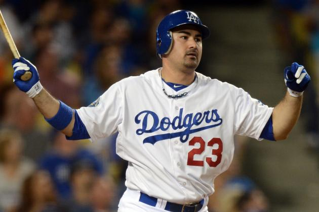 Los Angeles Dodgers: Can Money Buy Success?