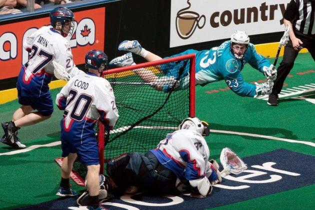 How an NHL Lockout Might Affect the National Lacrosse League