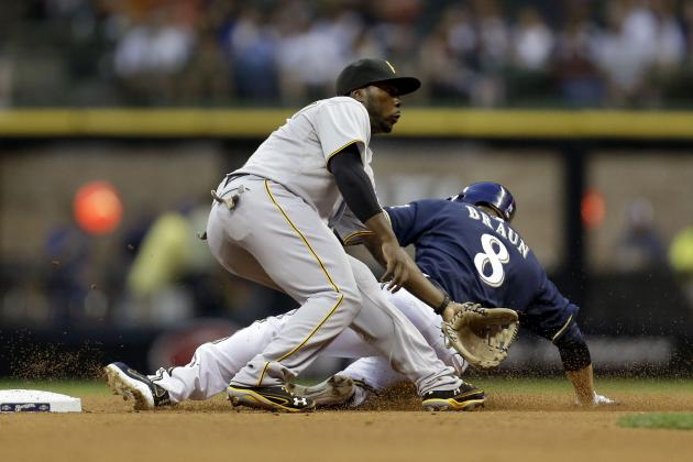 Pirates vs  Brewers: Fight for Third Place a Springboard to Higher Levels