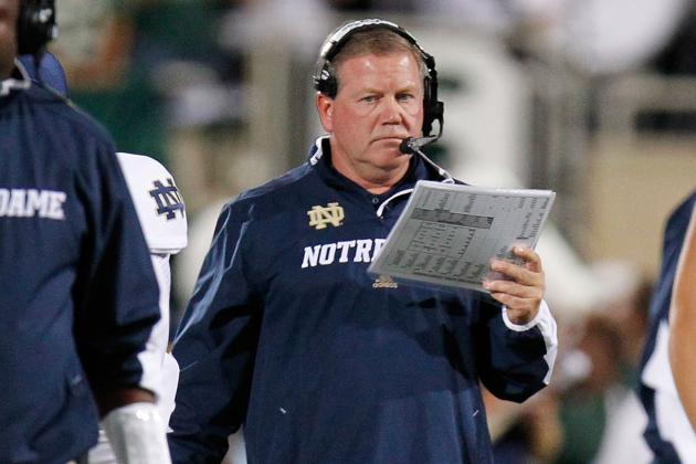 Video: Notre Dame Coach Brian Kelly