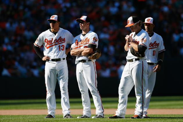 MLB Playoffs 2012: Yanks-Orioles Race Showcases Fresh Do or Die Wildcard Format