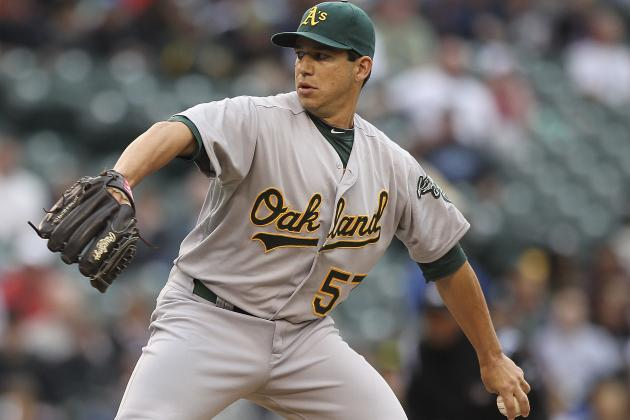 Oakland A's Go with Jarrod Parker, Tommy Milone for First Two Starts