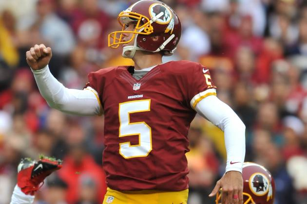 Report: Redskins to Try Out Kickers