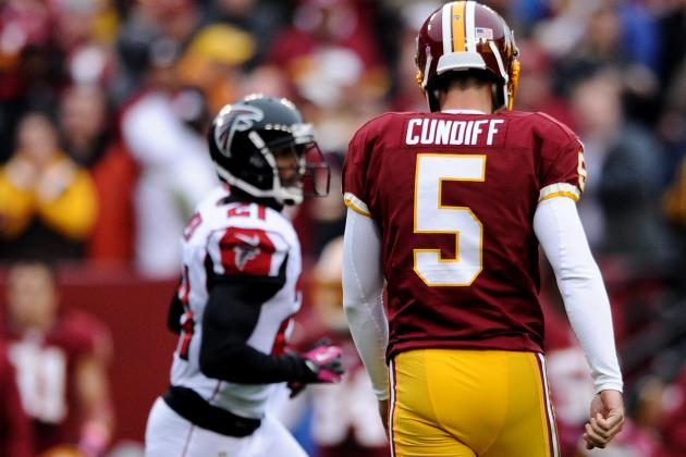 Report: Redskins to Release Cundiff