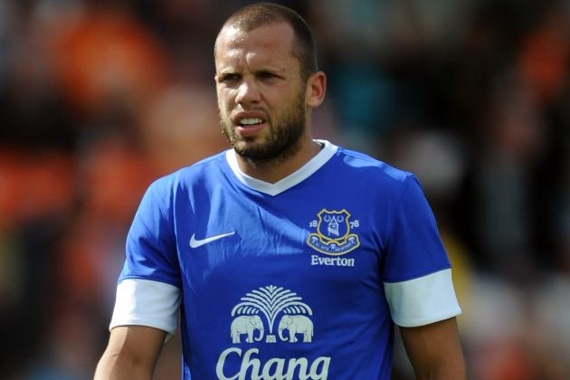 Heitinga Not Sure About New Contract