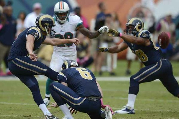 St Louis Rams: Was 66-Yard Field Goal the Right Decision?