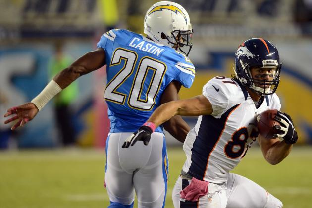 Broncos vs. Chargers: Denver's Biggest Winners and Losers from NFL Week 6