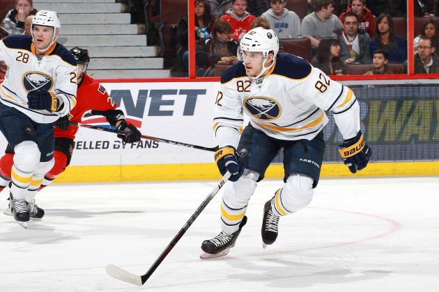 Buffalo Sabres' Top Prospects: Marcus Foligno (No. 4)