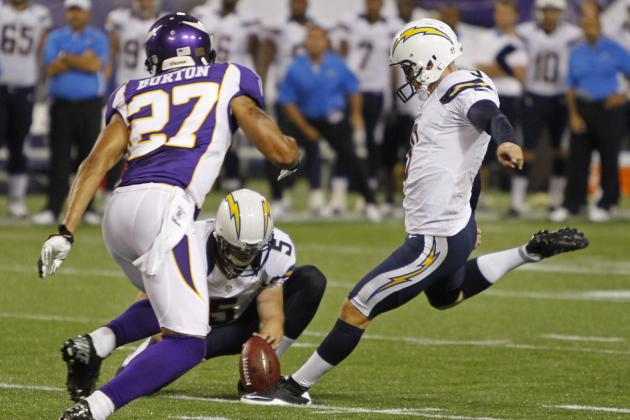 2012 Fantasy Football Week 8: Kicker Rankings / Projections