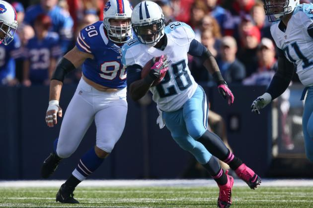How Long Can Tennessee Titans Ride the Chris Johnson Train?