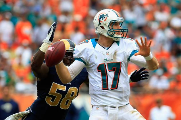 Tannehill Questionable to Return with Quad Injury