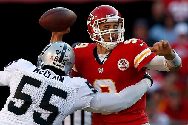 Why Chiefs Must Draft a QB Regardless of Brady Quinn's Success