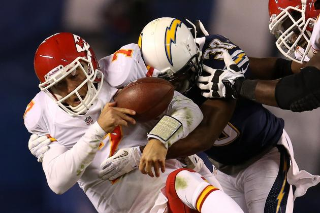Buying or Selling Kansas City Chiefs as NFL's Worst Team