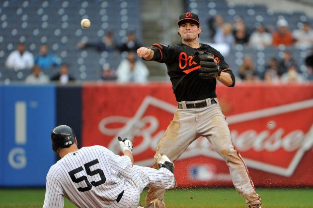 Orioles' Ryan Adams Suspended for Banned Amphetamine