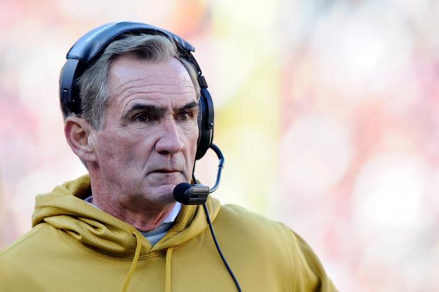 Is Mike Shanahan Giving Up On Redskins?