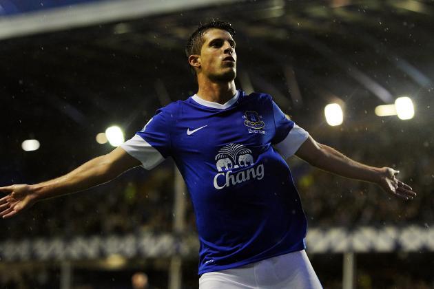 Kevin Mirallas: Everton's Very Own Cristiano Ronaldo