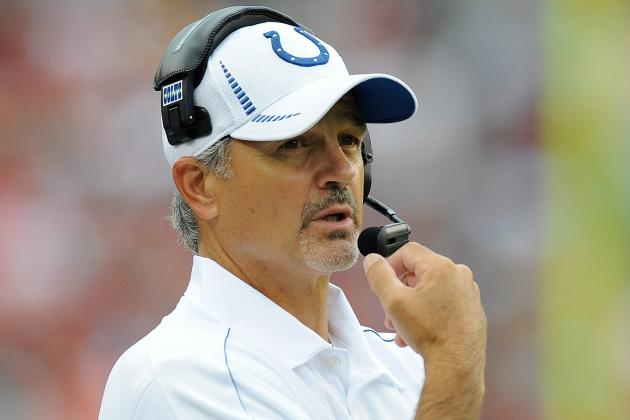 Colts Shaving Heads in Support of Chuck Pagano
