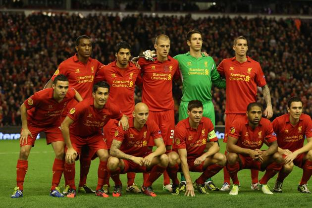 Match Report: Anzhi 1-0 Liverpool
