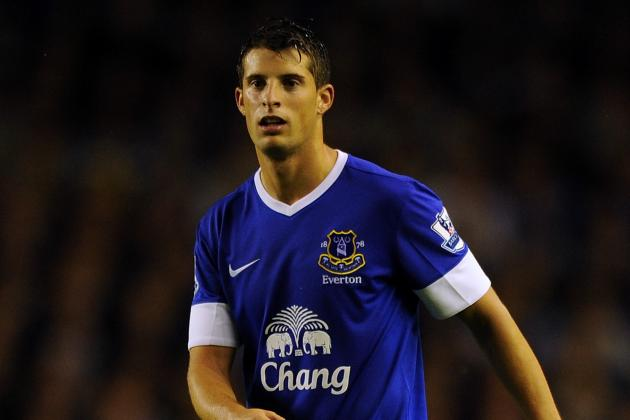 Kevin Mirallas Aims to Fire Everton to Glory