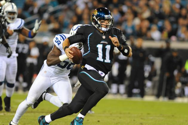 Blaine Gabbert Injury: Updates on Jaguars QB's Shoulder