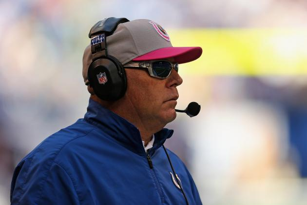 Buying or Selling Bruce Arians as NFL's Coach of the Year