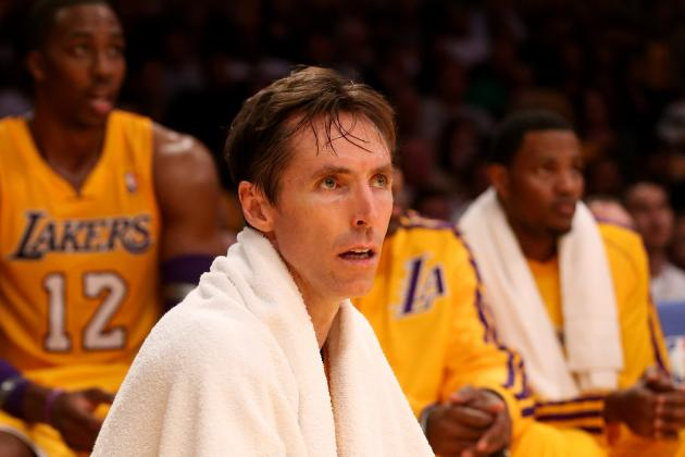 Is Steve Nash a Square Peg in Phil Jackson's Triangle Offense?