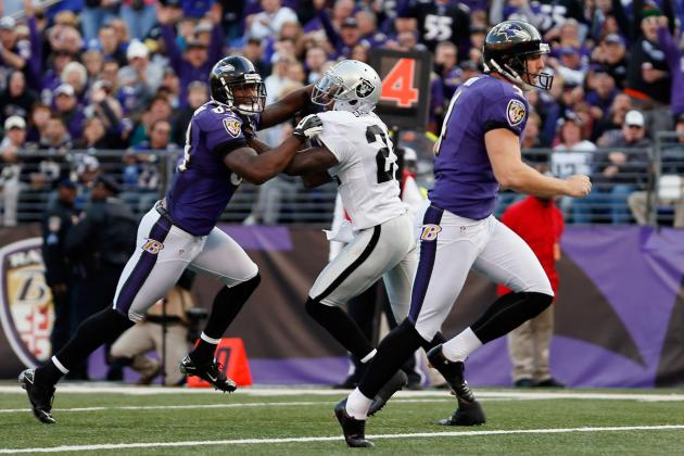 Should Raiders Be Ruffled by Ravens' Fake FG?